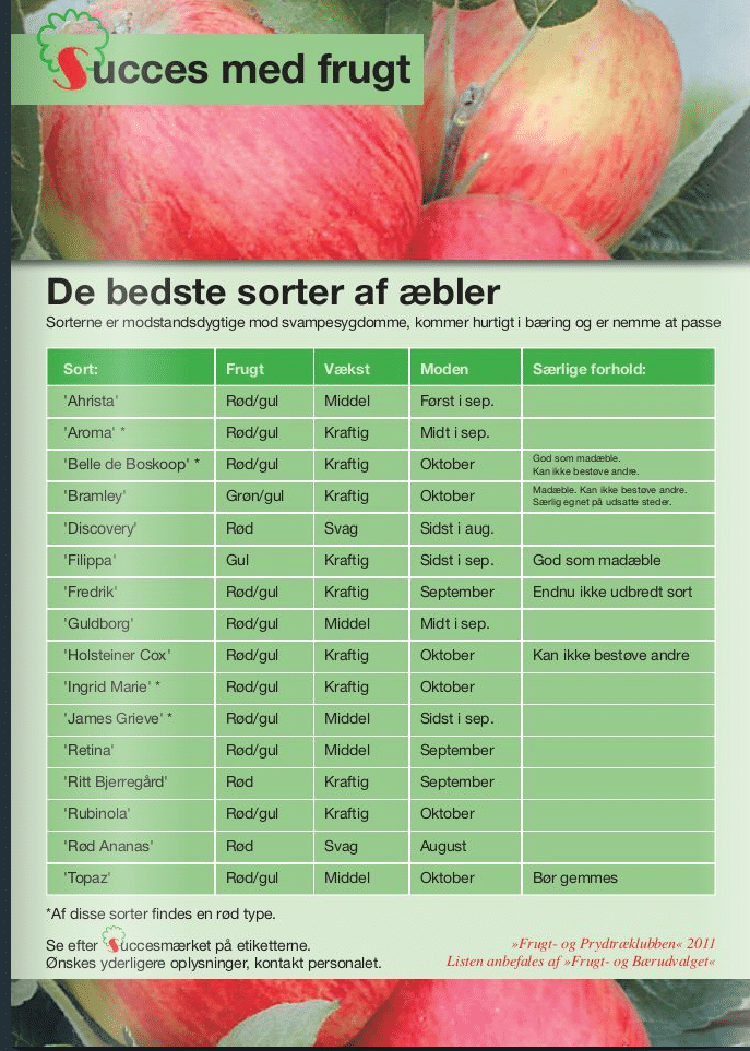 æblesorter